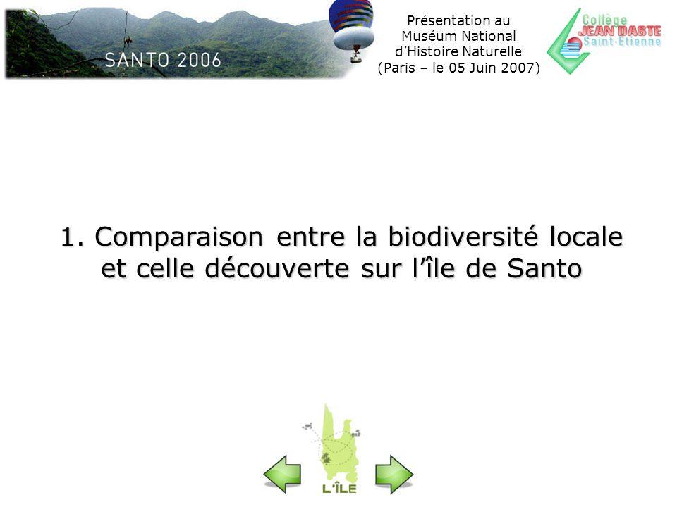 Présentation au Muséum National dHistoire Naturelle (Paris – le 05 Juin 2007) Les différents êtres vivants étudiés font dabord lobjet dun travail de recherches au C.D.I.
