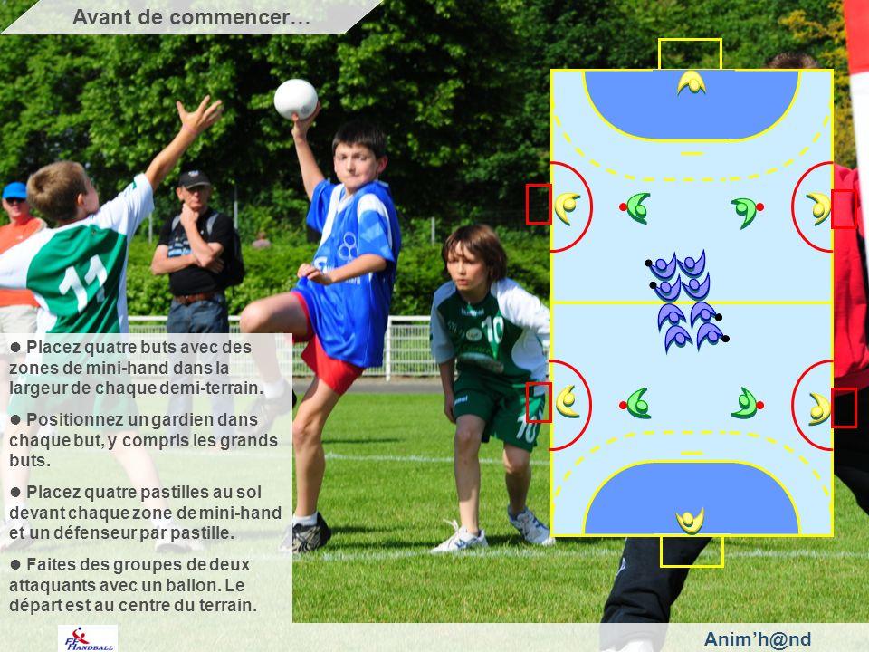 Animh@nd Placez quatre buts avec des zones de mini-hand dans la largeur de chaque demi-terrain.