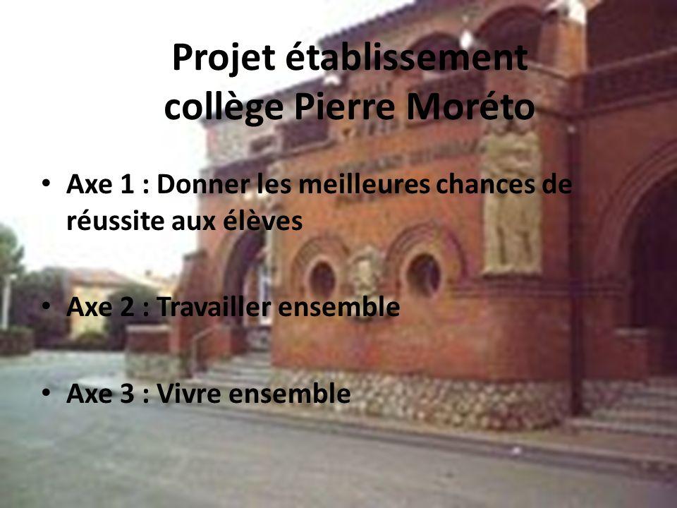 Projet établissement collège Pierre Moréto Axe 1 : Donner les meilleures chances de réussite aux élèves Axe 2 : Travailler ensemble Axe 3 : Vivre ensemble