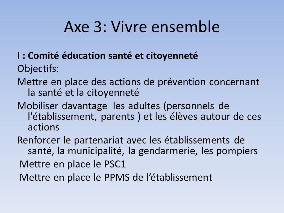 Axe 3: Vivre ensemble I : Comité éducation santé et citoyenneté Objectifs: Mettre en place des actions de prévention concernant la santé et la citoyenneté Mobiliser davantage les adultes (personnels de l établissement, parents ) et les élèves autour de ces actions Renforcer le partenariat avec les établissements de santé, la municipalité, la gendarmerie, les pompiers Mettre en place le PSC1 Mettre en place le PPMS de létablissement