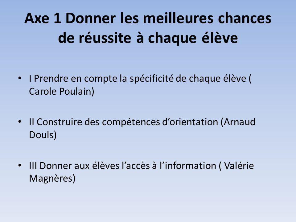 Axe 1 Donner les meilleures chances de réussite à chaque élève I Prendre en compte la spécificité de chaque élève ( Carole Poulain) II Construire des compétences dorientation (Arnaud Douls) III Donner aux élèves laccès à linformation ( Valérie Magnères)