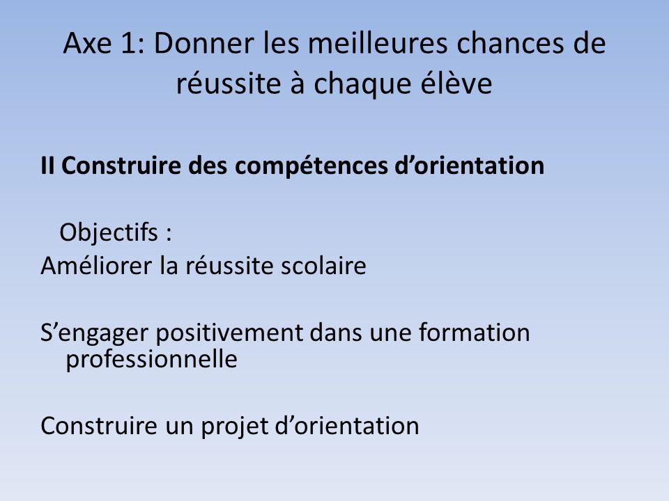 Axe 1: Donner les meilleures chances de réussite à chaque élève II Construire des compétences dorientation Objectifs : Améliorer la réussite scolaire Sengager positivement dans une formation professionnelle Construire un projet dorientation