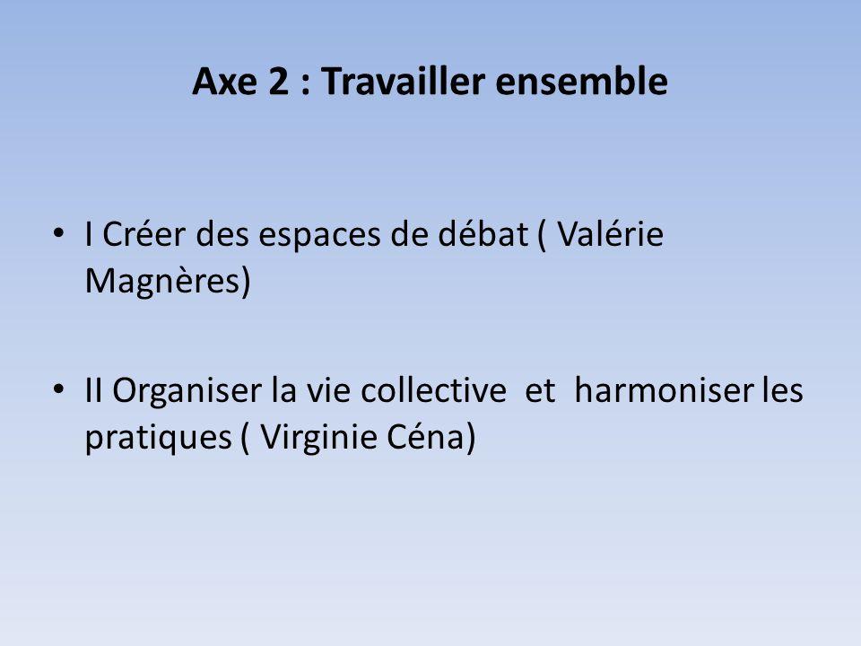 Axe 2 : Travailler ensemble I Créer des espaces de débat ( Valérie Magnères) II Organiser la vie collective et harmoniser les pratiques ( Virginie Cén