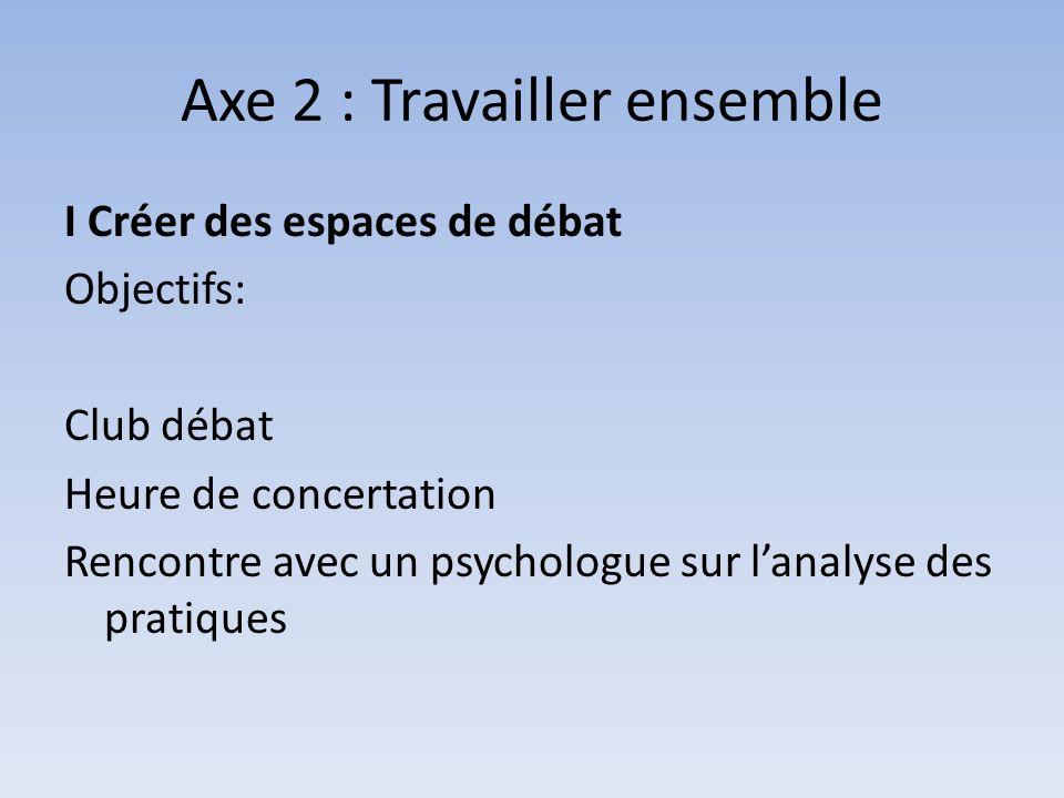 Axe 2 : Travailler ensemble I Créer des espaces de débat Objectifs: Club débat Heure de concertation Rencontre avec un psychologue sur lanalyse des pratiques