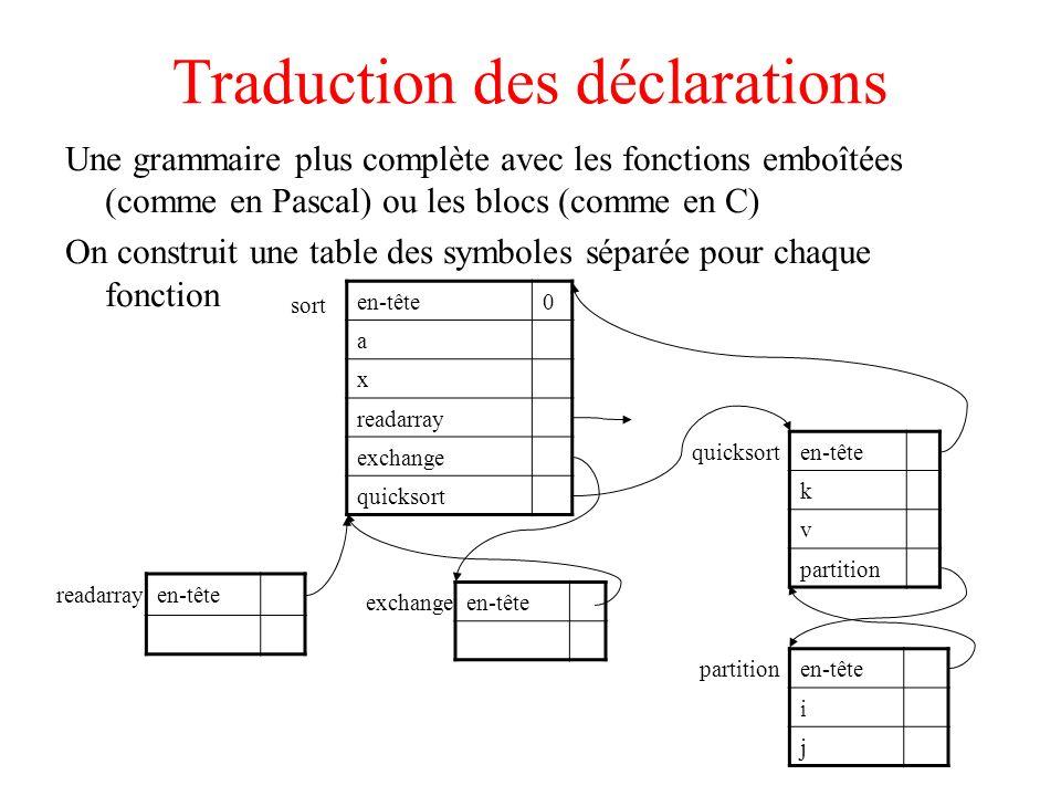 Traduction des déclarations Une grammaire plus complète avec les fonctions emboîtées (comme en Pascal) ou les blocs (comme en C) On construit une tabl
