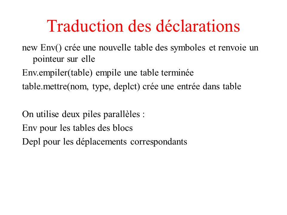 Traduction des déclarations new Env() crée une nouvelle table des symboles et renvoie un pointeur sur elle Env.empiler(table) empile une table terminé