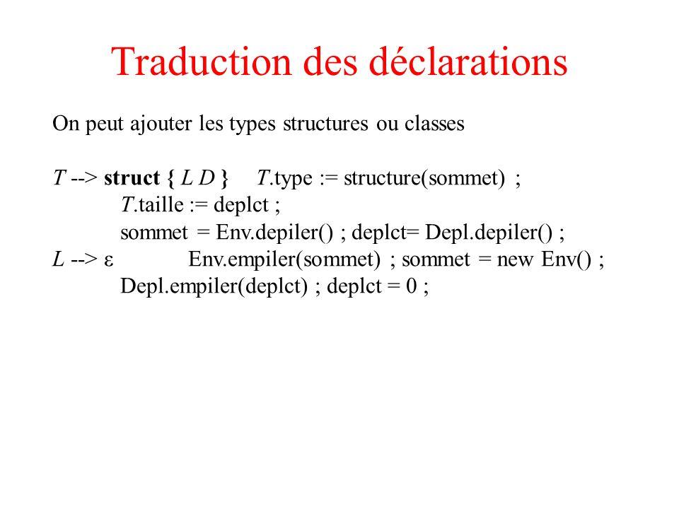 Traduction des déclarations On peut ajouter les types structures ou classes T --> struct { L D }T.type := structure(sommet) ; T.taille := deplct ; som