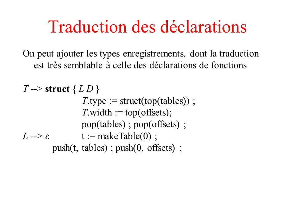 Traduction des déclarations On peut ajouter les types enregistrements, dont la traduction est très semblable à celle des déclarations de fonctions T -