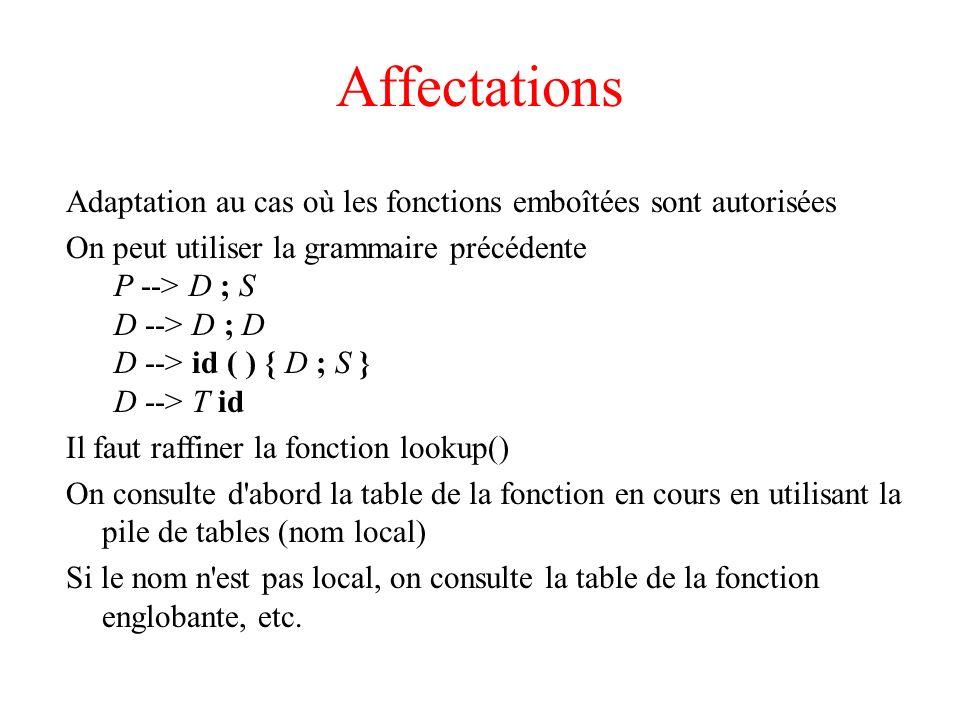 Affectations Adaptation au cas où les fonctions emboîtées sont autorisées On peut utiliser la grammaire précédente P --> D ; S D --> D ; D D --> id (