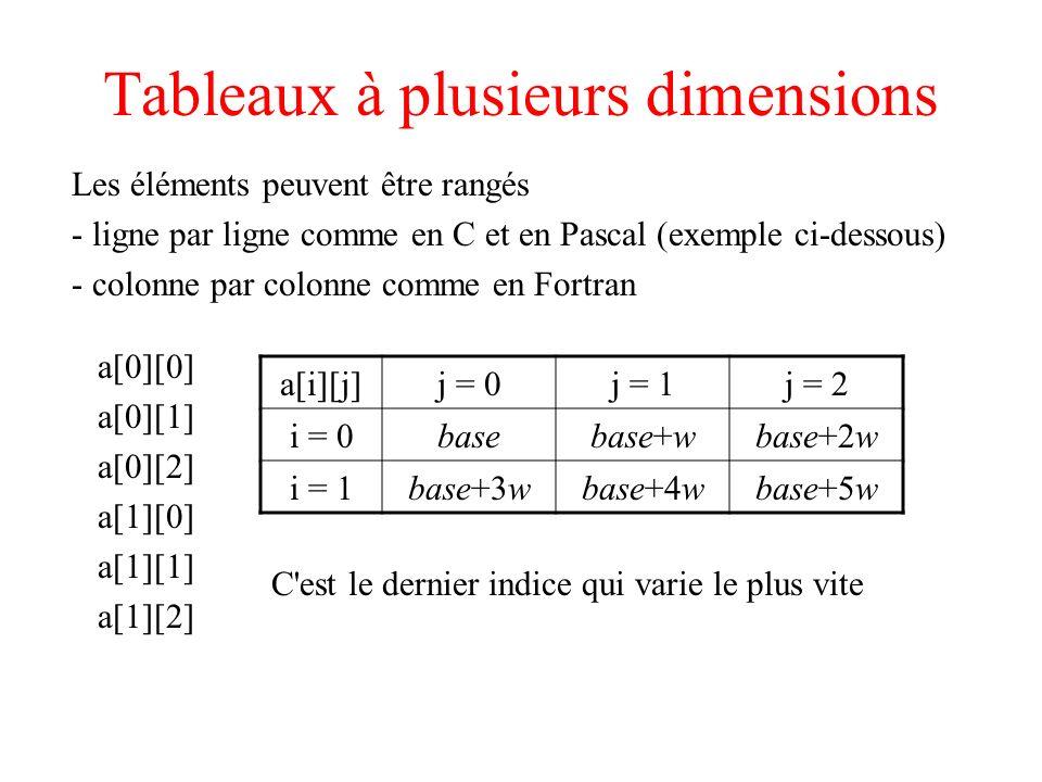 Tableaux à plusieurs dimensions Les éléments peuvent être rangés - ligne par ligne comme en C et en Pascal (exemple ci-dessous) - colonne par colonne