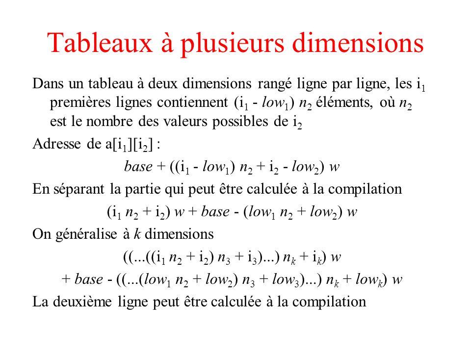 Tableaux à plusieurs dimensions Dans un tableau à deux dimensions rangé ligne par ligne, les i 1 premières lignes contiennent (i 1 - low 1 ) n 2 éléme