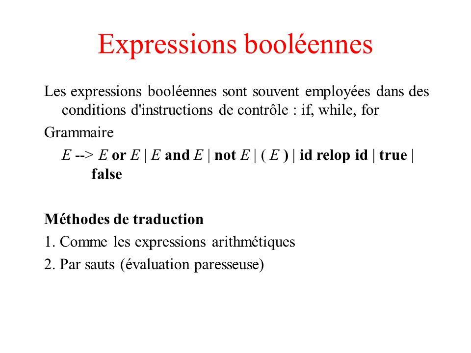 Expressions booléennes Les expressions booléennes sont souvent employées dans des conditions d'instructions de contrôle : if, while, for Grammaire E -