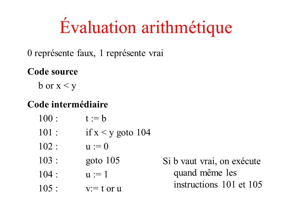 Évaluation arithmétique 0 représente faux, 1 représente vrai Code source b or x < y Code intermédiaire 100 :t := b 101 :if x < y goto 104 102 :u := 0