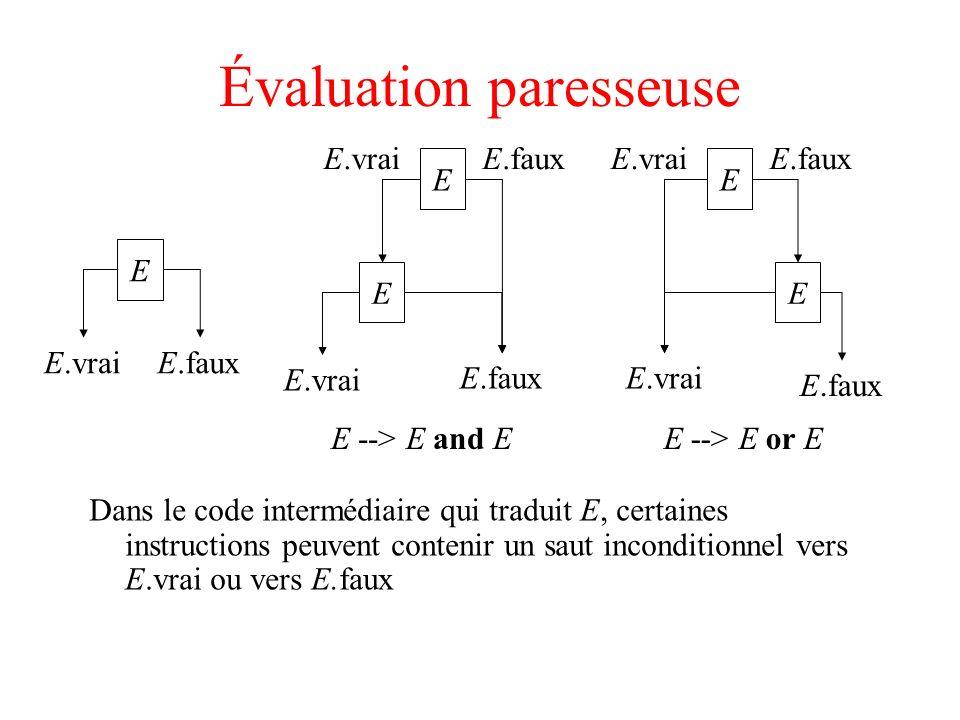 Évaluation paresseuse Dans le code intermédiaire qui traduit E, certaines instructions peuvent contenir un saut inconditionnel vers E.vrai ou vers E.f