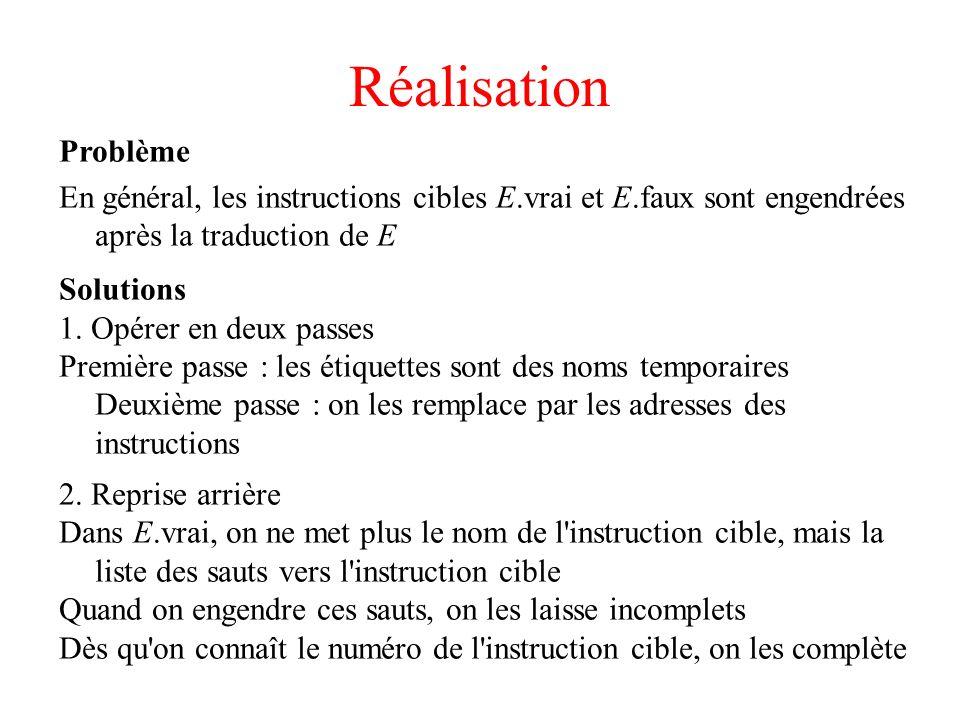 Réalisation Problème En général, les instructions cibles E.vrai et E.faux sont engendrées après la traduction de E Solutions 1. Opérer en deux passes