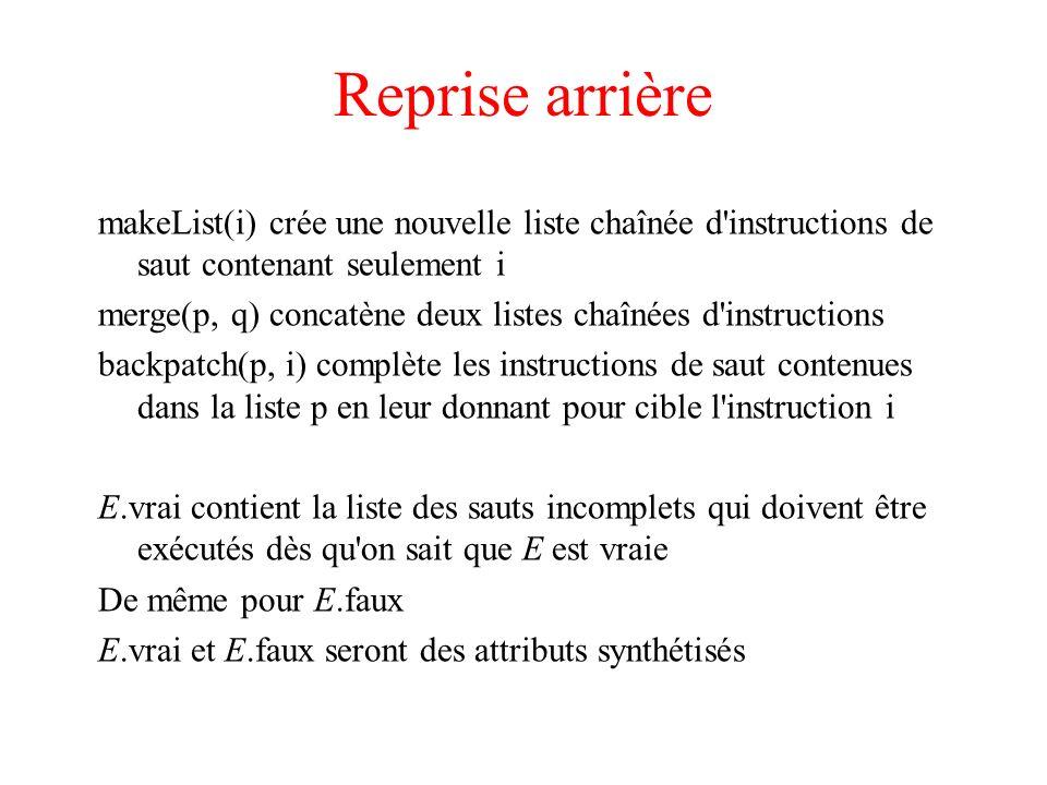 Reprise arrière makeList(i) crée une nouvelle liste chaînée d'instructions de saut contenant seulement i merge(p, q) concatène deux listes chaînées d'