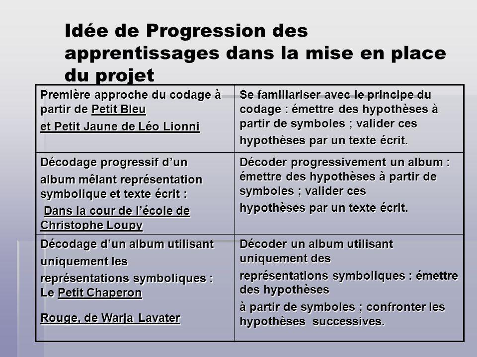 Idée de Progression des apprentissages dans la mise en place du projet Première approche du codage à partir de Petit Bleu et Petit Jaune de Léo Lionni