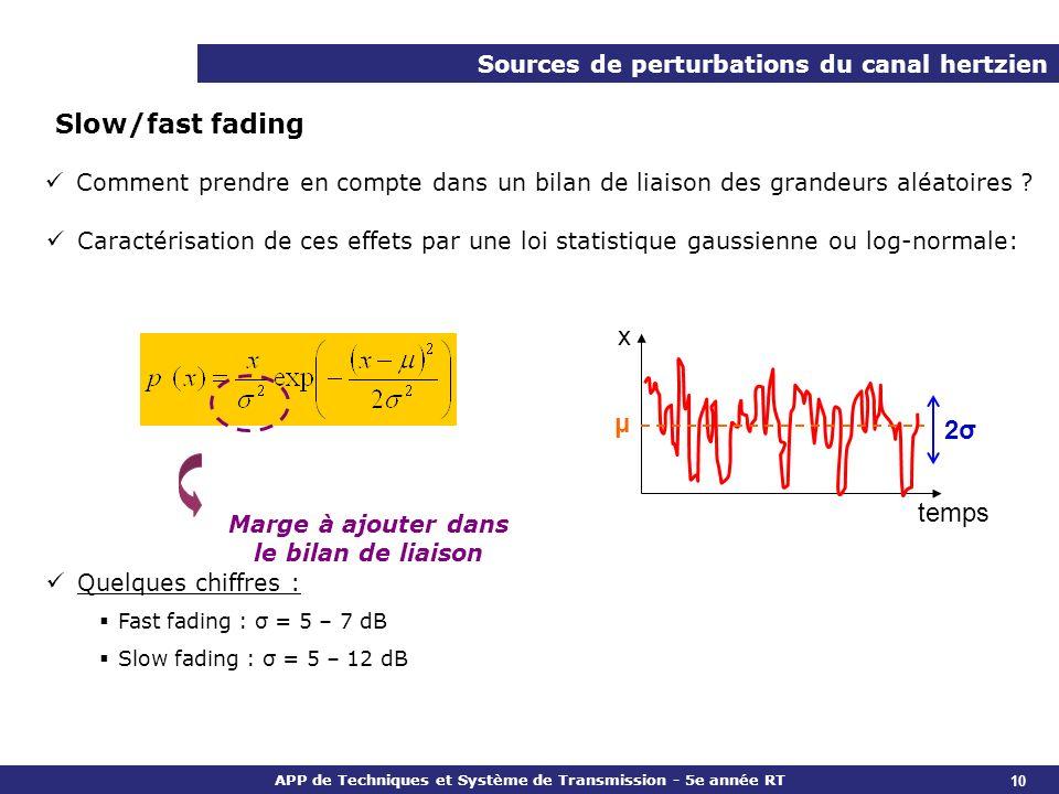 APP de Techniques et Système de Transmission - 5e année RT 10 Slow/fast fading Comment prendre en compte dans un bilan de liaison des grandeurs aléato