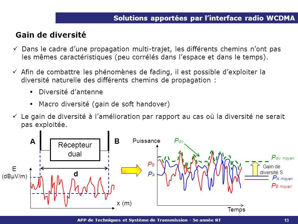APP de Techniques et Système de Transmission - 5e année RT 13 Gain de diversité Dans le cadre dune propagation multi-trajet, les différents chemins no