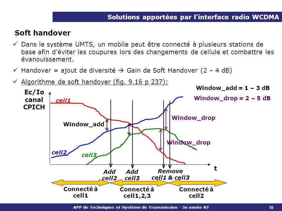 APP de Techniques et Système de Transmission - 5e année RT Solutions apportées par linterface radio WCDMA Soft handover Overhead (p 244) Un réseau avec mécanisme de Soft Hanover nécessite de prévoir plus de ressources matérielles, puisquune station mobile est connectée à plusieurs stations de base.