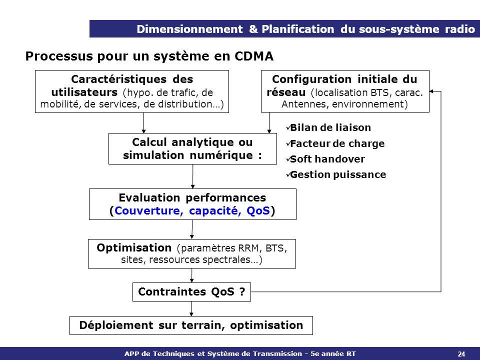 APP de Techniques et Système de Transmission - 5e année RT Dimensionnement & Planification du sous-système radio Processus pour un système en CDMA Car