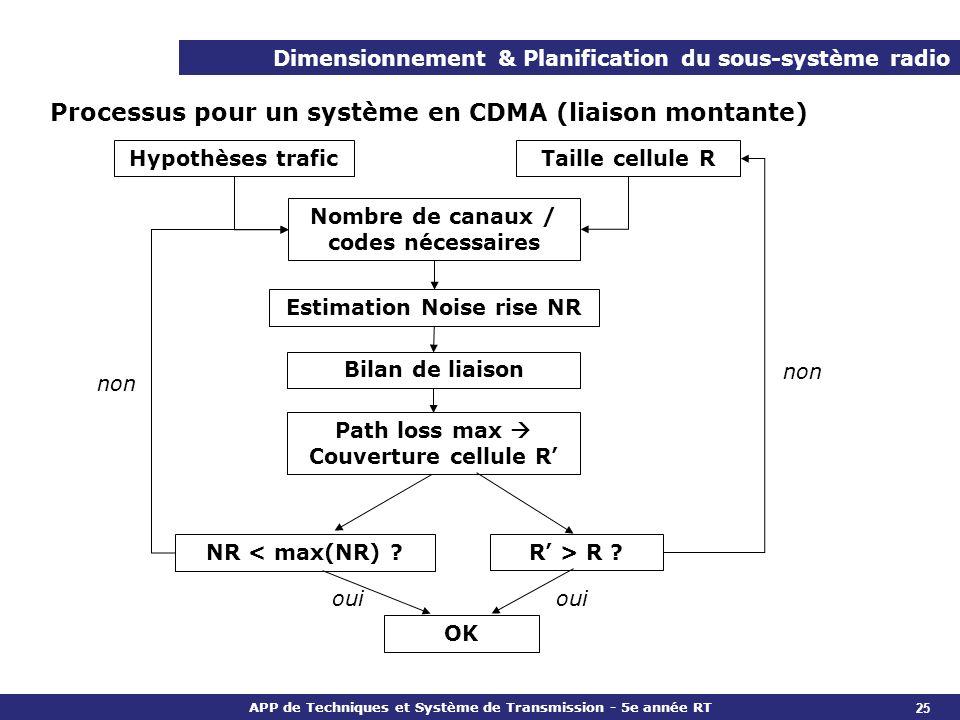 APP de Techniques et Système de Transmission - 5e année RT Dimensionnement & Planification du sous-système radio Processus pour un système en CDMA (li
