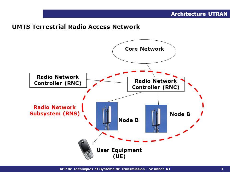 APP de Techniques et Système de Transmission - 5e année RT Architecture UTRAN UMTS Terrestrial Radio Access Network Core Network Radio Network Subsyst