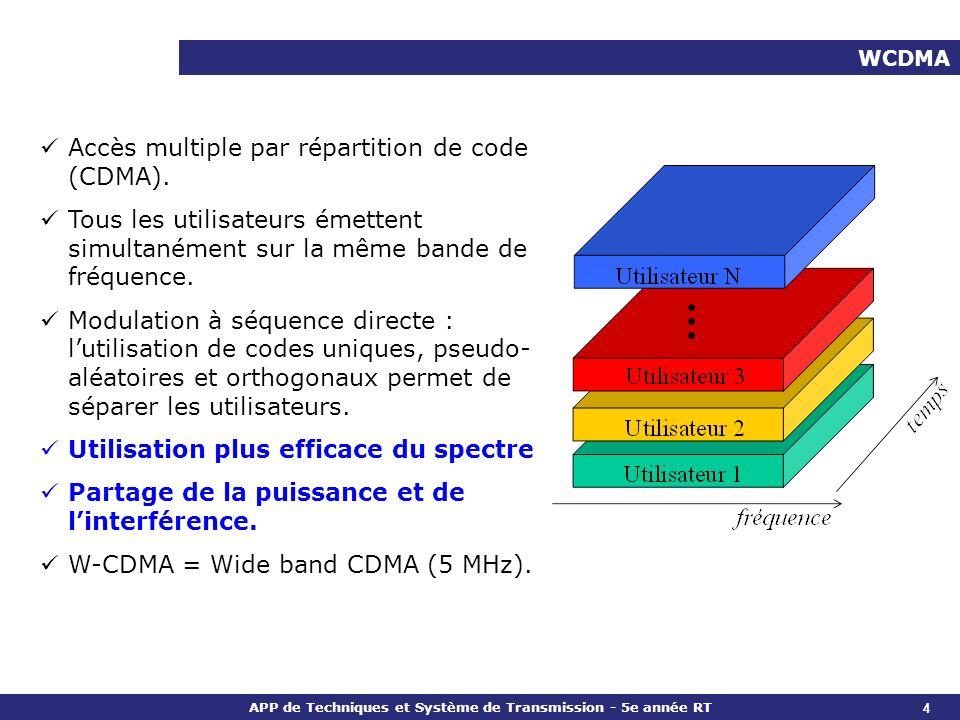 APP de Techniques et Système de Transmission - 5e année RT WCDMA – Etalement spectral Multiplication du signal à transmettre par un code pseudo-aléatoire de débit supérieur au signal informatif (débit R) et présentant de nombreuses transitions.