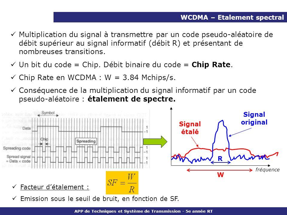 APP de Techniques et Système de Transmission - 5e année RT WCDMA – Desétalement et Processing gain Le signal reçu est multiplié par le code détalement pour extraire le signal utile et supprimer la contribution des autres émetteurs.