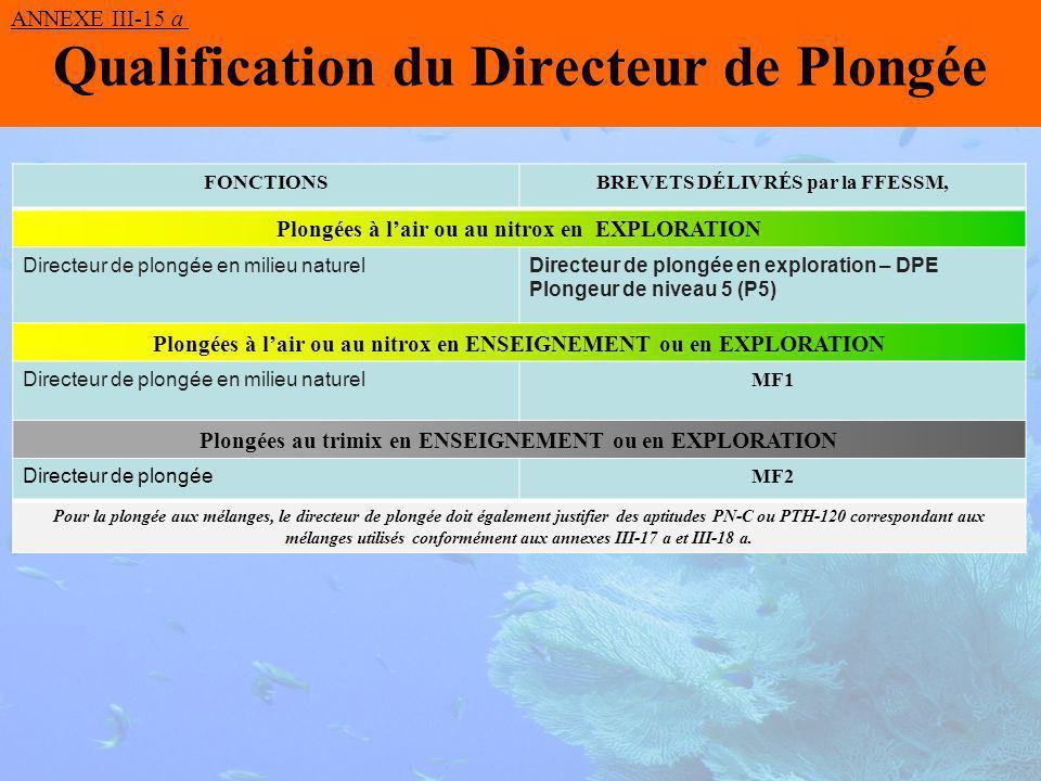 Qualification du Directeur de Plongée FONCTIONSBREVETS DÉLIVRÉS par la FFESSM, Plongées à lair ou au nitrox en EXPLORATION Directeur de plongée en milieu naturelDirecteur de plongée en exploration – DPE Plongeur de niveau 5 (P5) Plongées à lair ou au nitrox en ENSEIGNEMENT ou en EXPLORATION Directeur de plongée en milieu naturel MF1 Plongées au trimix en ENSEIGNEMENT ou en EXPLORATION Directeur de plongée MF2 Pour la plongée aux mélanges, le directeur de plongée doit également justifier des aptitudes PN-C ou PTH-120 correspondant aux mélanges utilisés conformément aux annexes III-17 a et III-18 a.