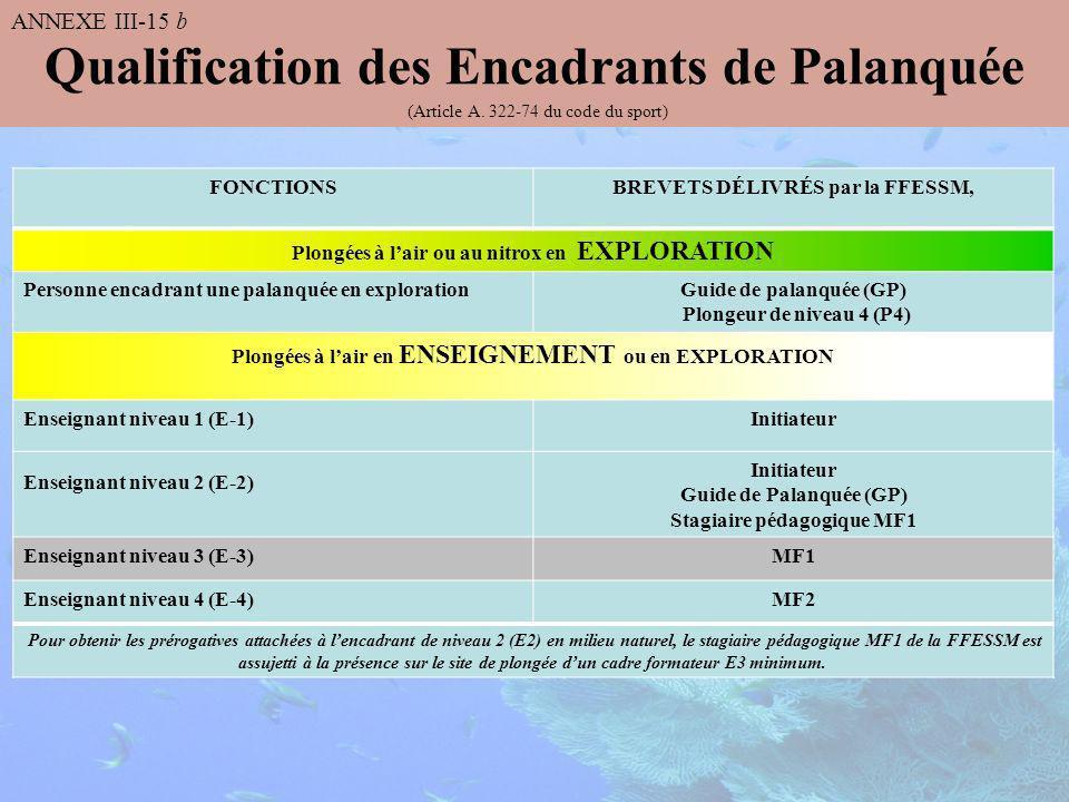 Qualification des Encadrants de Palanquée (Article A.