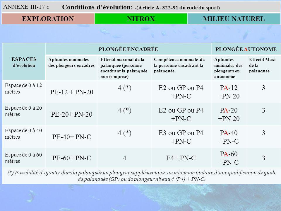 ESPACES dévolution PLONGÉE ENCADRÉEPLONGÉE AUTONOME Aptitudes minimales des plongeurs encadrés Effectif maximal de la palanquée (personne encadrant la palanquée non comprise) Compétence minimale de la personne encadrant la palanquée Aptitudes minimales des plongeurs en autonomie Effectif Maxi de la palanquée Espace de 0 à 12 mètres PE-12 + PN-20 4 (*)E2 ou GP ou P4 +PN-C PA-12 +PN 20 3 Espace de 0 à 20 mètres PE-20+ PN-20 4 (*)E2 ou GP ou P4 +PN-C PA-20 +PN 20 3 Espace de 0 à 40 mètres PE-40+ PN-C 4 (*)E3 ou GP ou P4 +PN-C PA-40 +PN-C 3 Espace de 0 à 60 mètres PE-60+ PN-C4E4 +PN-C PA-60 +PN-C 3 (*) Possibilité dajouter dans la palanquée un plongeur supplémentaire, au minimum titulaire dune qualification de guide de palanquée (GP) ou de plongeur niveau 4 (P4) + PN-C.