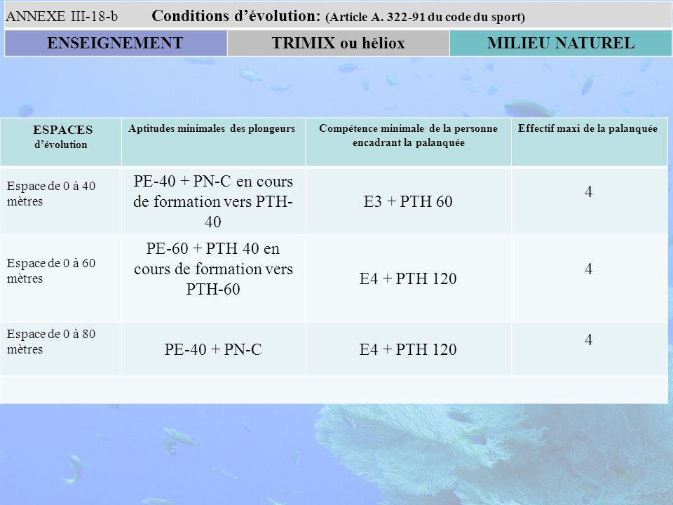 ESPACES dévolution Aptitudes minimales des plongeursCompétence minimale de la personne encadrant la palanquée Effectif maxi de la palanquée Espace de 0 à 40 mètres PE-40 + PN-C en cours de formation vers PTH- 40 E3 + PTH 60 4 Espace de 0 à 60 mètres PE-60 + PTH 40 en cours de formation vers PTH-60 E4 + PTH 120 4 Espace de 0 à 80 mètres PE-40 + PN-CE4 + PTH 120 4 Conditions dévolution: (Article A.