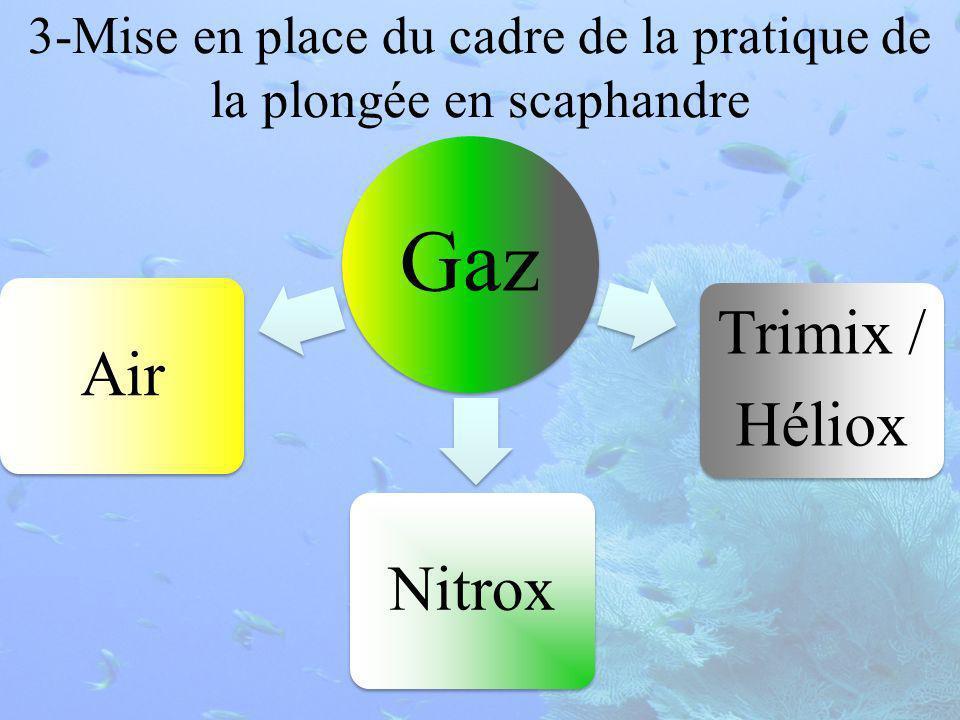 3-Mise en place du cadre de la pratique de la plongée en scaphandre Gaz AirNitrox Trimix / Héliox