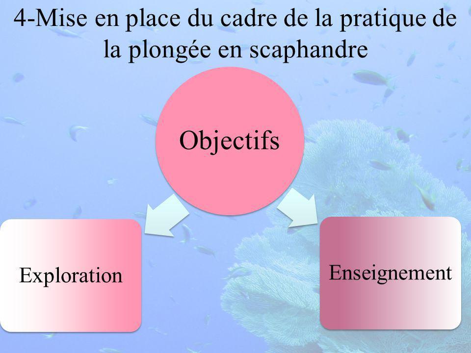 4-Mise en place du cadre de la pratique de la plongée en scaphandre Objectifs ExplorationEnseignement