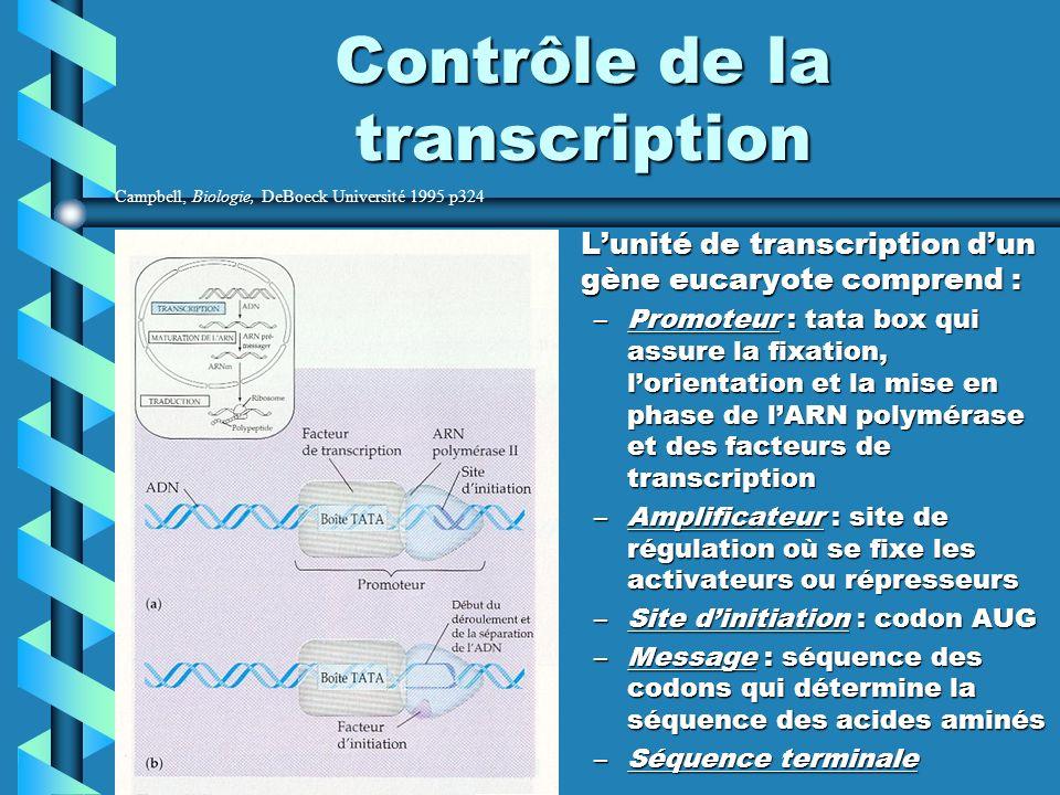 Contrôle de la transcription Lunité de transcription dun gène eucaryote comprend : –Promoteur : tata box qui assure la fixation, lorientation et la mi