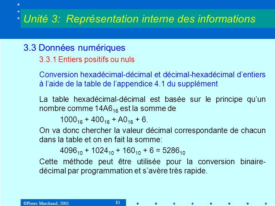 ©Pierre Marchand, 2001 81 3.3 Données numériques 3.3.1 Entiers positifs ou nuls Conversion hexadécimal-décimal et décimal-hexadécimal dentiers à laide