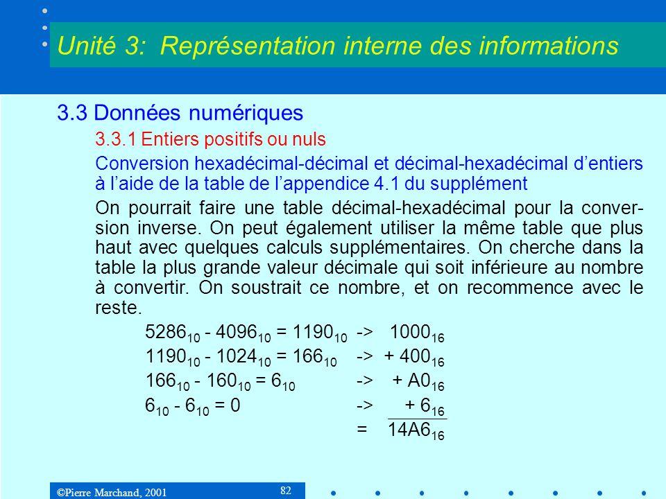 ©Pierre Marchand, 2001 82 3.3 Données numériques 3.3.1 Entiers positifs ou nuls Conversion hexadécimal-décimal et décimal-hexadécimal dentiers à laide