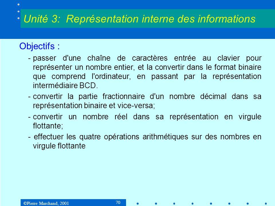 ©Pierre Marchand, 2001 81 3.3 Données numériques 3.3.1 Entiers positifs ou nuls Conversion hexadécimal-décimal et décimal-hexadécimal dentiers à laide de la table de lappendice 4.1 du supplément La table hexadécimal-décimal est basée sur le principe quun nombre comme 14A6 16 est la somme de 1000 16 + 400 16 + A0 16 + 6.