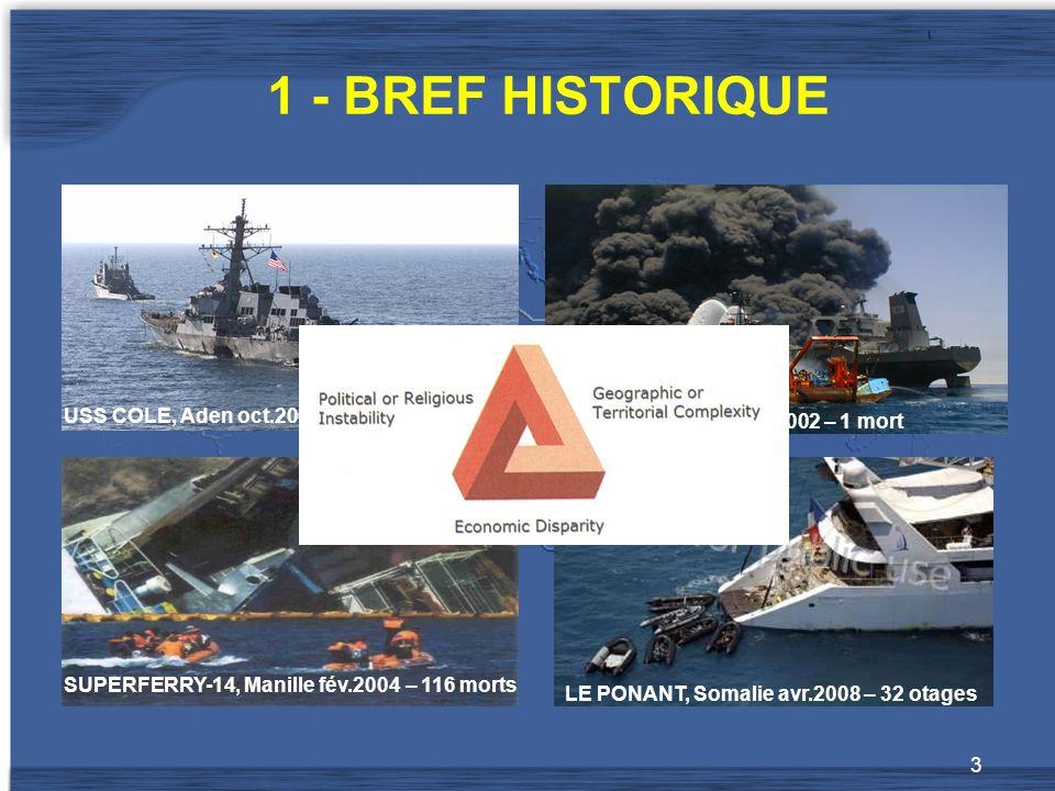 3 1 - BREF HISTORIQUE USS COLE, Aden oct.2000 – 17 morts SUPERFERRY-14, Manille fév.2004 – 116 morts LE PONANT, Somalie avr.2008 – 32 otages LIMBURG, Yémen oct.2002 – 1 mort