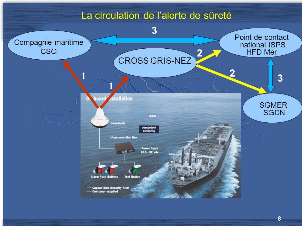 9 LA FLOTTE DE NAVIRES FRANCAIS Les mesures ISPS sont appliquées à 232 navires de 41 compagnies maritimes, dont 213 disposent dun plan de sûreté approuvé et 19 sont en cours dexamen.
