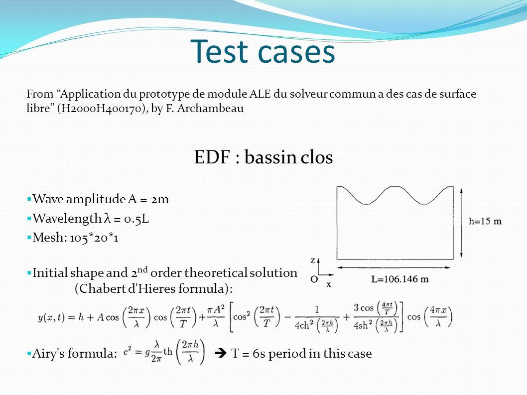 Test cases From Application du prototype de module ALE du solveur commun a des cas de surface libre (H2000H400170), by F.
