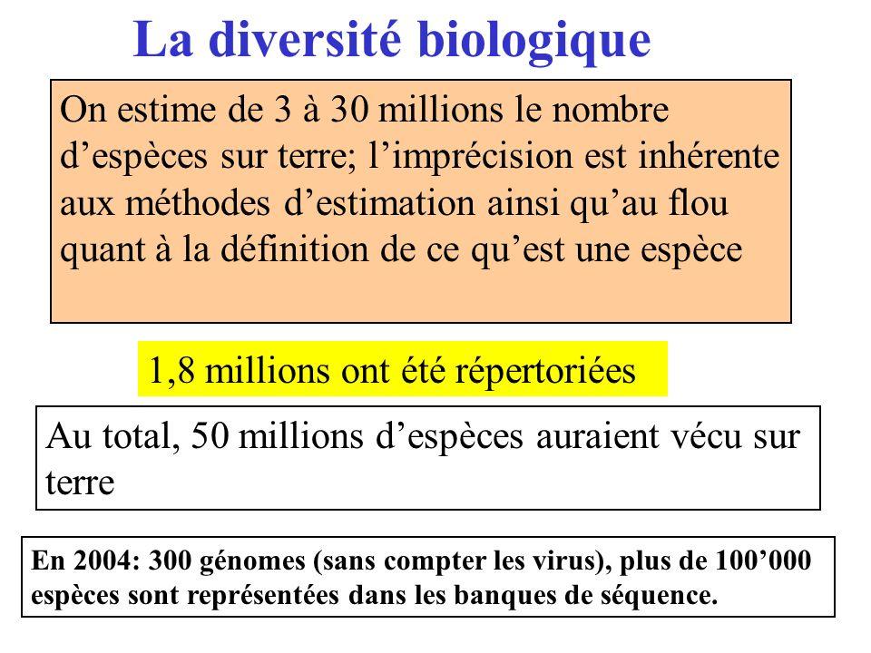 La diversité biologique On estime de 3 à 30 millions le nombre despèces sur terre; limprécision est inhérente aux méthodes destimation ainsi quau flou