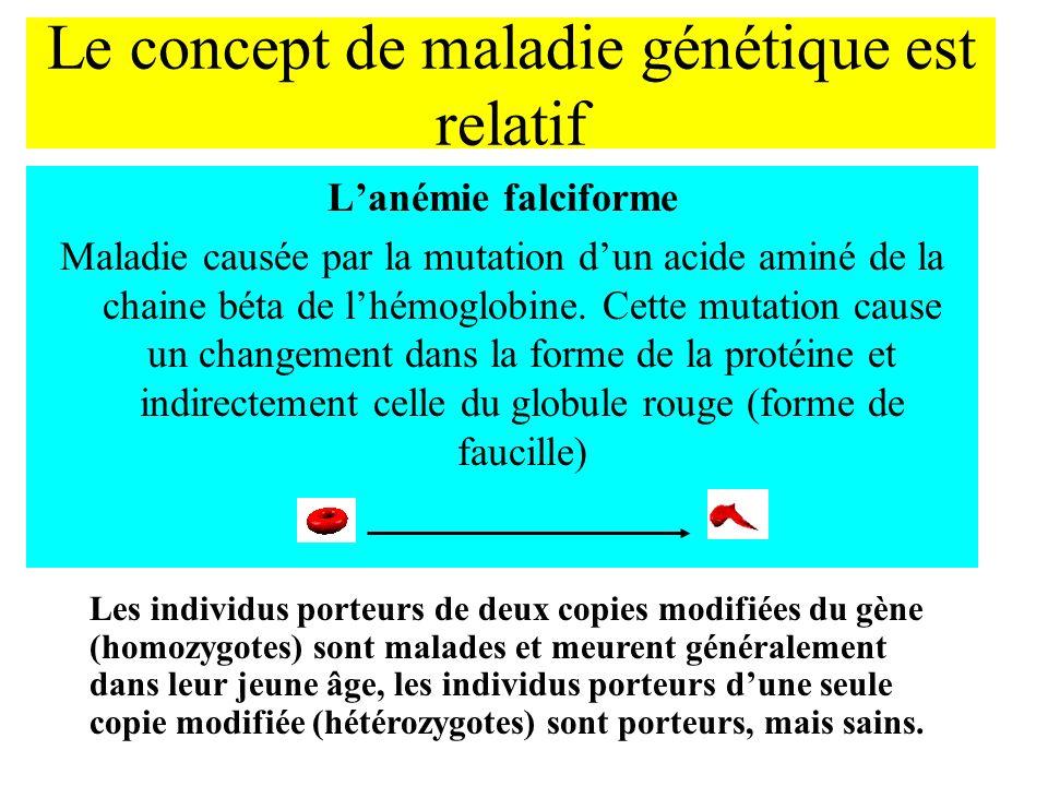 Le concept de maladie génétique est relatif Lanémie falciforme Maladie causée par la mutation dun acide aminé de la chaine béta de lhémoglobine. Cette