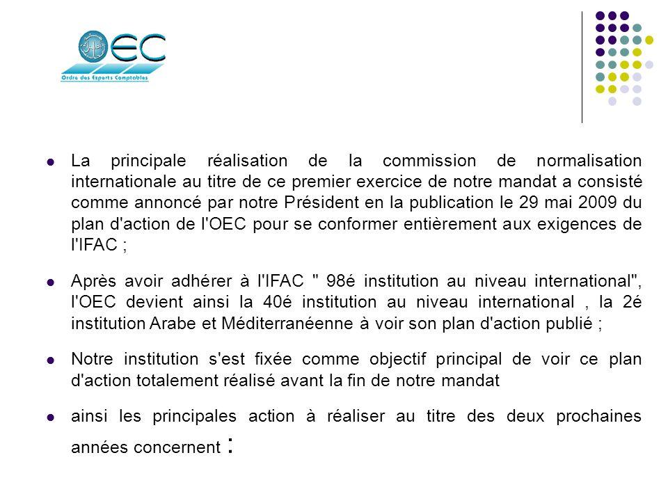 SMO 1 : développer un système de revue qualité en conformité avec la norme internationale sur le contrôle qualité (ISQC1) Date retenue Adoption de la norme ISQC1 par le Conseil National de lOrdre des Experts Comptables; Implémentation de lISQC1, au titre des travaux faits par les membres à partir de juillet 2009; Mettre en place un plan daction pour le développement du système de revue de lassurance qualité en conformité avec les exigences de la SMO 1.