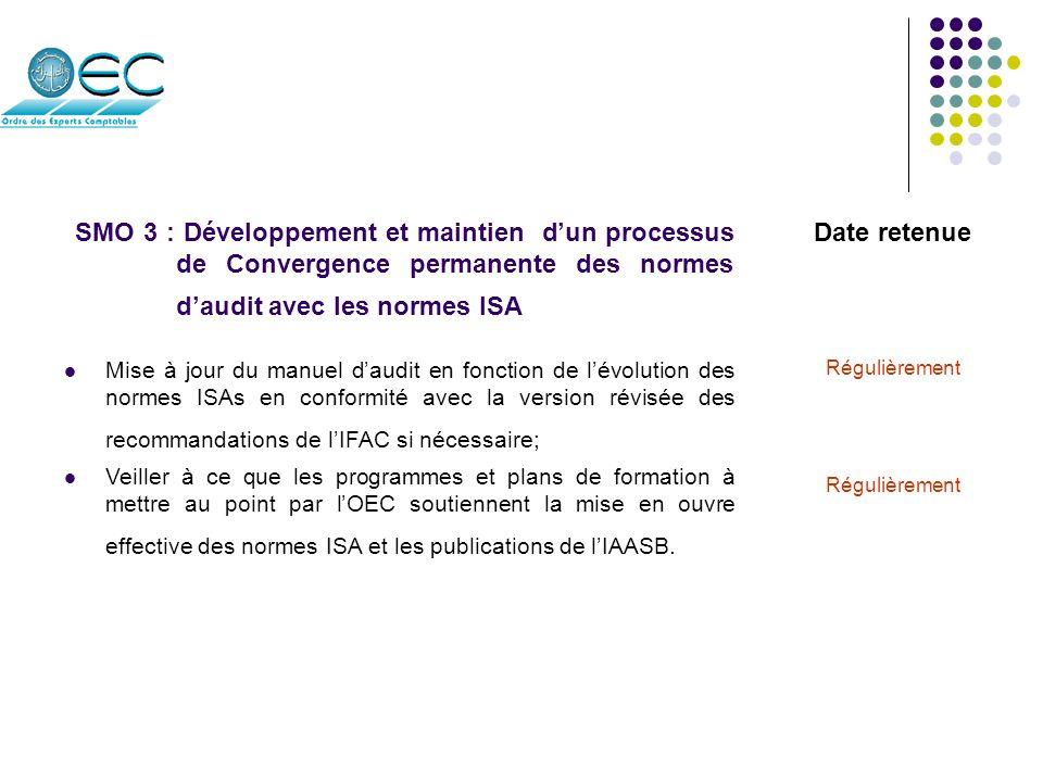 SMO 4 : Code déthique et de déontologie Etablir un processus de convergence continu avec le code de déontologie de lIFAC Date retenue Lancement des travaux de localisation des divergences entre le code de déontologie de lOEC en vigueur avec le Code de Déontologie de lIFAC révisé.