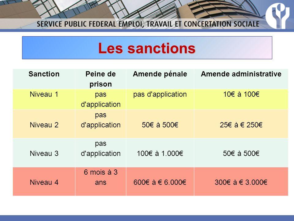 Sanction Peine de prison Amende pénaleAmende administrative Niveau 1 pas d application 10 à 100 Niveau 2 pas d application50 à 50025 à 250 Niveau 3 pas d application100 à 1.00050 à 500 Niveau 4 6 mois à 3 ans600 à 6.000300 à 3.000 Les sanctions
