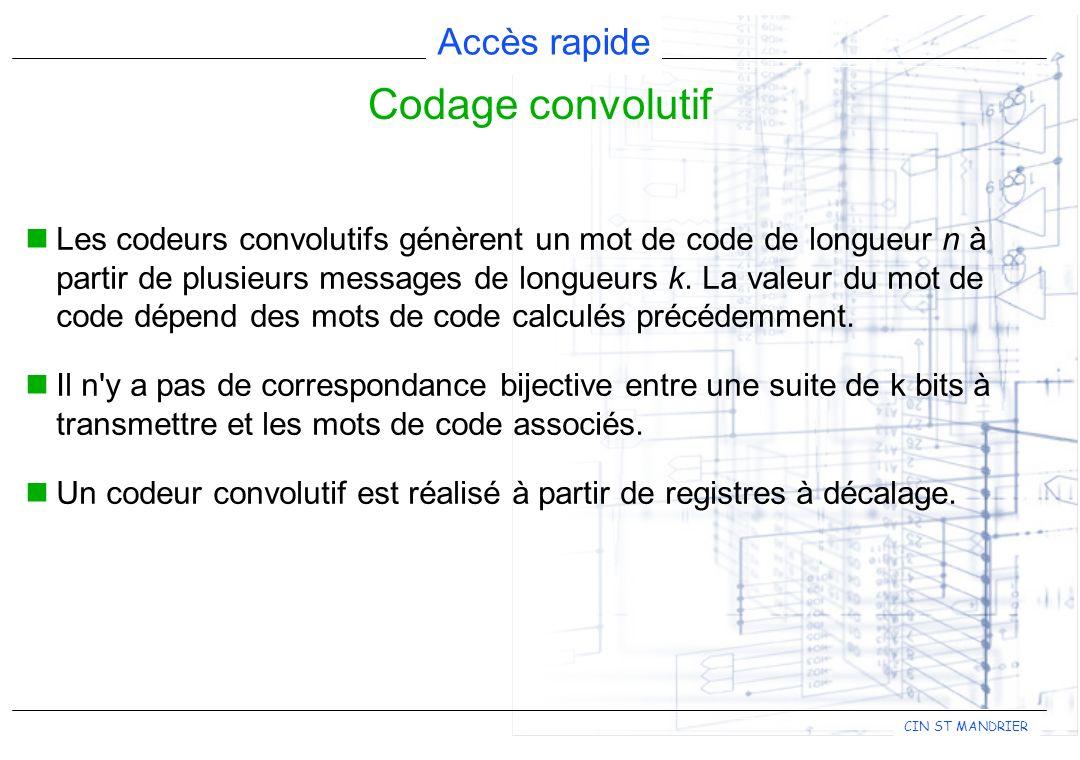 CIN ST MANDRIER Accès rapide Les codeurs convolutifs génèrent un mot de code de longueur n à partir de plusieurs messages de longueurs k. La valeur du