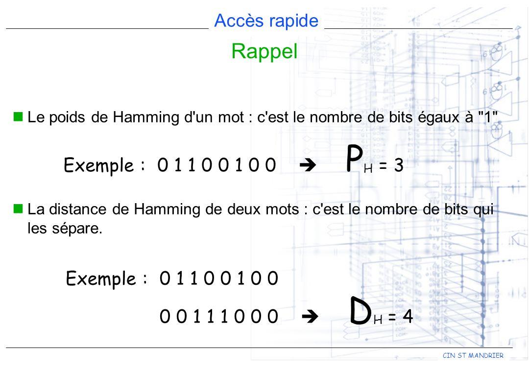 CIN ST MANDRIER Accès rapide Le poids de Hamming d'un mot : c'est le nombre de bits égaux à