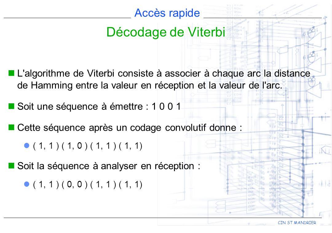 CIN ST MANDRIER Accès rapide L'algorithme de Viterbi consiste à associer à chaque arc la distance de Hamming entre la valeur en réception et la valeur